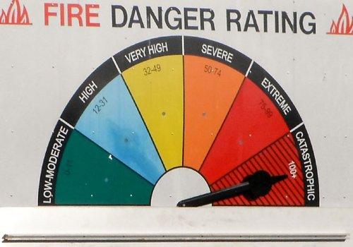 Wissenswertes zum Fire Ban